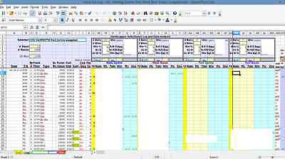 REVIEW/TEST OF: S&HR Betting Systems That Work! BET THE FASTEST HORSE method