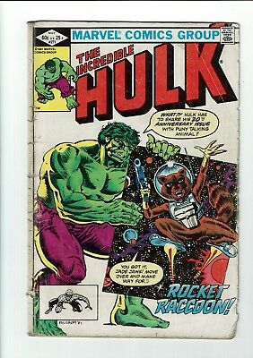 RARE & COLLECTABLE Marvel Comics The Incredible Hulk #271 Rocket Raccoon! (1981)