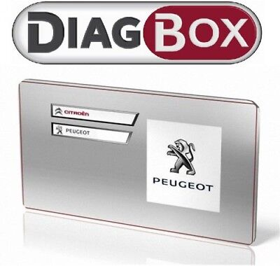 Diagbox 7.83 Software-Download Lexia 3 Peugeot Planet-Citroen Diagnostic Pp2000