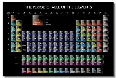 Periodic Table of the Elements Room School Art Wall Cloth Print Poster 10