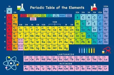 THE PERIODIC TABLE OF ELEMENTS Art Silk POSTER EDUCATIONAL CHEMISTRY 33*50/40*60