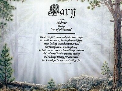 """""""Forest"""" Name Meaning Prints Personalized (Inspirational, Christian)"""