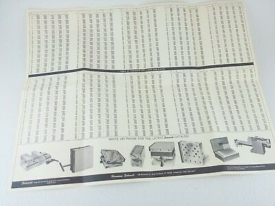 Vtg TABLE OF CONSTANTS CHART FOR SINE PLATE