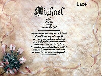 Decorative Themed Name Meaning Prints (10 Backgrounds) Personalized Set