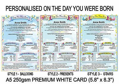 Personalised On The Day You Were Born Birthday Gift Certificate A5 Card