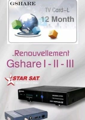 Gshare Funcam 12 Months subscription instant delivery