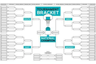 Basketball Tournament Bracket Wall Chart Mural Poster 36x54 inch