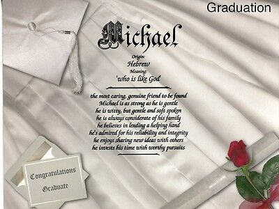 Special Occasion Name Meaning Prints (12 Backgrounds) Personalized