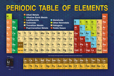 Updated Periodic Table With New 2018 Elements Educational Chart Poster 36x24 inc