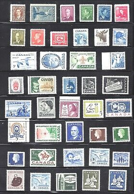 Canada  94 DIFFERENT SCOTT 232/1677 MINT NH (SEE 3 PICTURES) (BS12442)