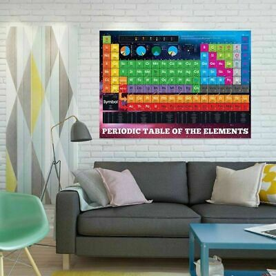 Periodic Table of Elements Educational Poster Art Print Chemistry Available