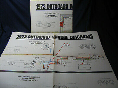 Surprising Vintage 1973 Evinrude Outboard Mate 2 Hp Service Repair Manual Omc Wiring Digital Resources Cettecompassionincorg