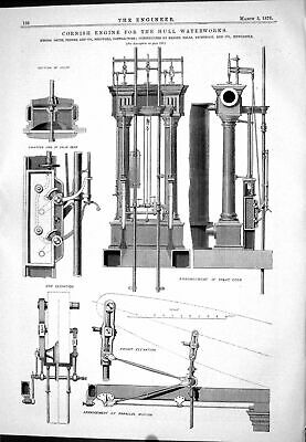 Old Print Cornish Engine Hull Waterworks Smith Pender Millwall Bells 1876 19th