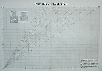 1920 Large Mercantile Marine Map Speed Time & Distance F. Miskin