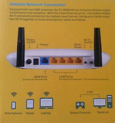 MODEM ROUTER WIFI ACCESS POINT LAN 2 300Mbps WIRELESS TP-LINK TL-WR841N mshop