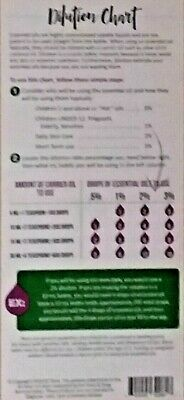 DILUTION CHART  ESSENTIAL OILS  REFERENCE CARD New for DoTerra Young Living