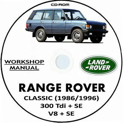 Range Rover Classic.Workshop Manual.Manuale officina 1986/1996