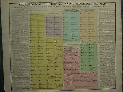 1807 LARGE CHART GENEALOGY ~ HISTORY of EGYPT BATTLE of ACTIUM MEMPHIS THEBES