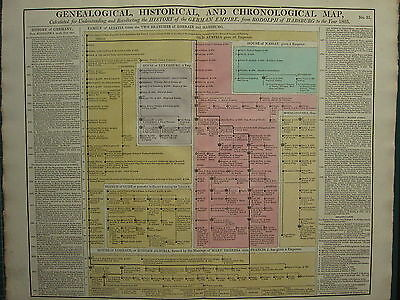 1807 LARGE CHART GENEALOGY ~ GERMAN EMPIRE from RUDOLPH of HABSBURG to 1805