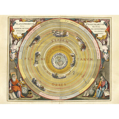 Cellarius 1661 Pictorial Map Solar System Earth Canvas Art Print Poster