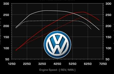 VW |  ECU Map Tuning Files | Stage 1+ Stage 2 | Remap Files Volkswagen