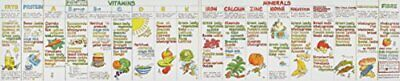 Vitamin Chart by Liz Cook New Wallchart Book