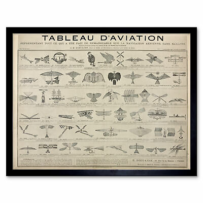 Dieuaide Aviation Without Balloons Chart Wall Art Print Framed 12x16