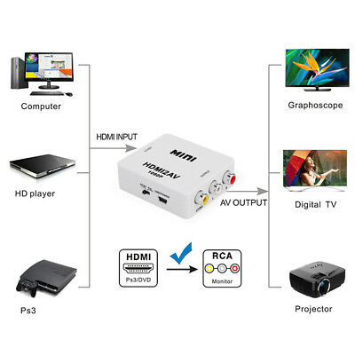 Mini HDMI2AV To AV RCA CVBS 1080P Composite Audio Video Adapter Converter Box Gf