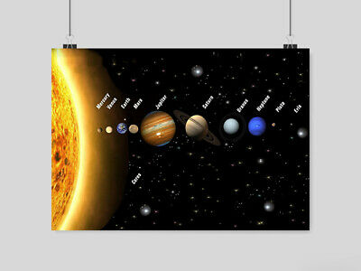 Solar System Poster Space Planets Science  A3 A4 Size Earth Mars Jupiter Saturn