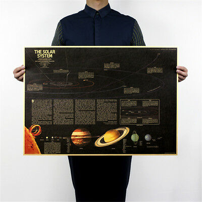Nine Planets In The Solar System Wall Sticker Decor Living Room poster vintage F