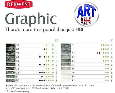 Derwent Artists GRAPHIC Technical Drawing Design & Sketching Graphite Pencils