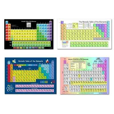 Science Periodic Table Giant 1 Piece Wall Art Poster 2019 I7Q0