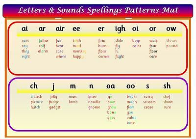 Alternative Spelling Patterns - Letters & Sounds - A4 Laminated Poster- Phonics