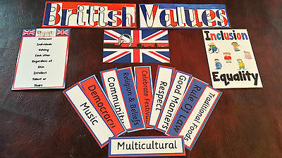 *SIMPLE* BRITISH VALUES SET OFSTED DISCUSSION DISPLAY- inc:diversity & inclusion