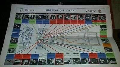 1949 Frazer Owner's Manual & Owner Policy ID Card Lubrication Chart