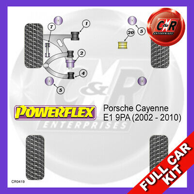 PFF57-1620 POWERFLEX ROAD SERIES Torque Rod Bushes Insert fits Porsche Cayenne