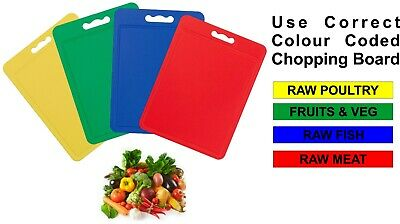 Professional Catering Chopping Boards Colour Coded Food Large Cutting Board