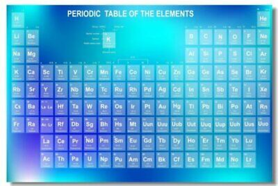 Poster Periodic Table of the Elements Room School Art Wall Cloth Print 06