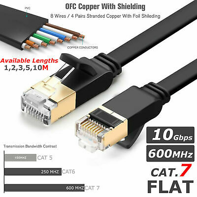 CAT7 Black RJ45 Ethernet Flat Cable 10 Gbps SSTP