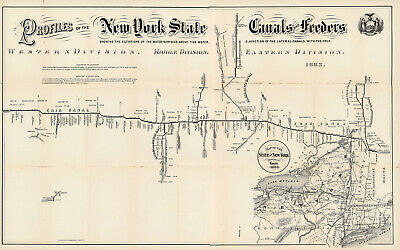1883 Map of the State of New York Showing its Canals Wall Art Poster Print Decor
