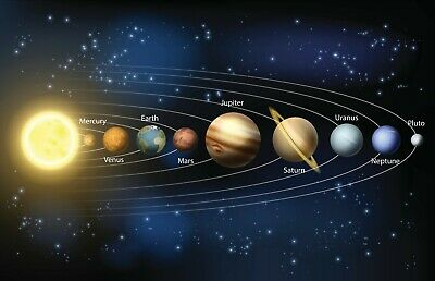 Solar System Space Planets Poster