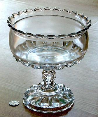EAPG large glass compote TEARDROP ROW Bryce, Higbee & Co. antique 1890s.