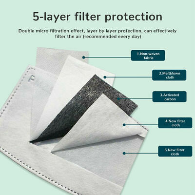 5 Layer Melt-blown Nonwoven DIY Fabric Mouth Face Craft Filter Interlining PM2.5