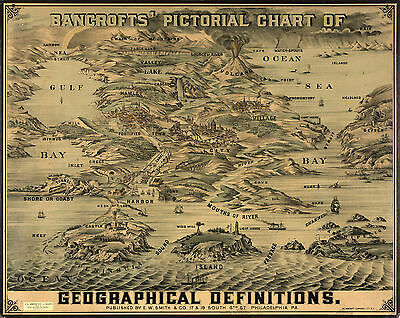 1870 Bancrofts' Pictorial Chart Map of Geographical Definition Art Wall Poster