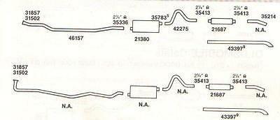 1965-1968 Oldsmobile 98 Dual Exhaust System, Aluminized