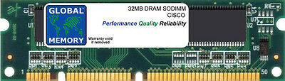 32MB DRAM Memory for CISCO  827-4V Router MEM820-32D=