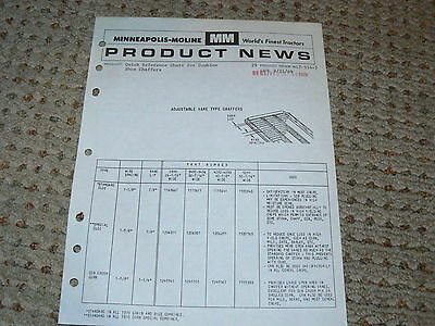 Minneapolis Moline Product News, Combines Quick Reference Chart for Shoe Chaffer