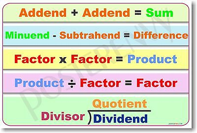 NEW CLASSROOM SCHOOL POSTER - Basic Math Operations - Factor Dividend Quotient