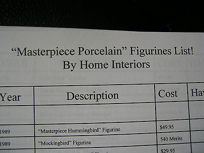Home Interiors & Gifts Masterpiece Porcelain Figurine Collecton Reference List