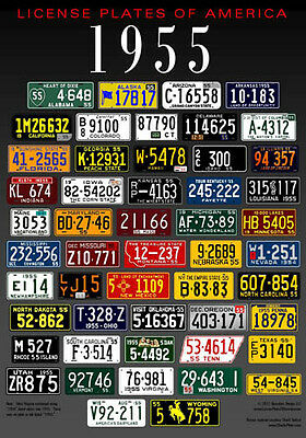 License Plates of America poster - 1955